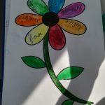 La Fleur poème de Mathélin