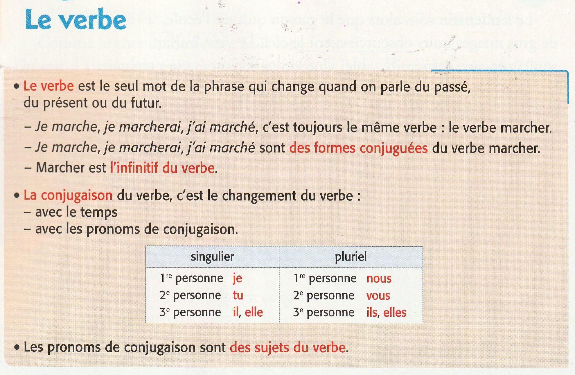 Classe De Ce2 Cm1 De L Ecole Anatole France Coronavirus Organisation Pour Le Travail A La Maison Jeudi 26 Mars